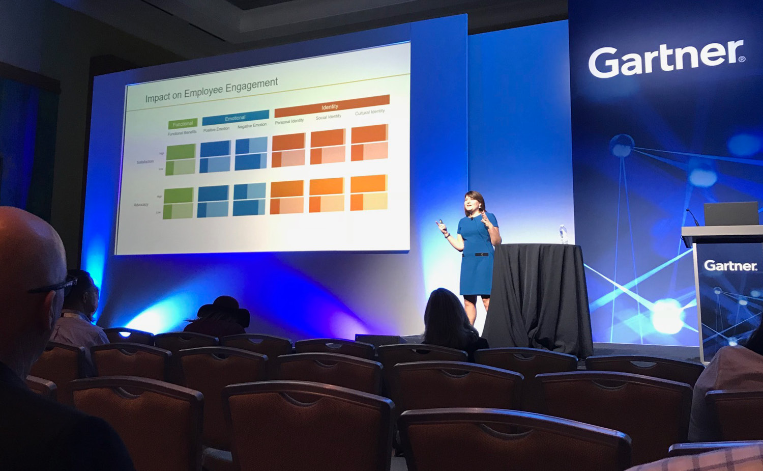 Gartner ReimagineHR conference speaking session on employee engagement research