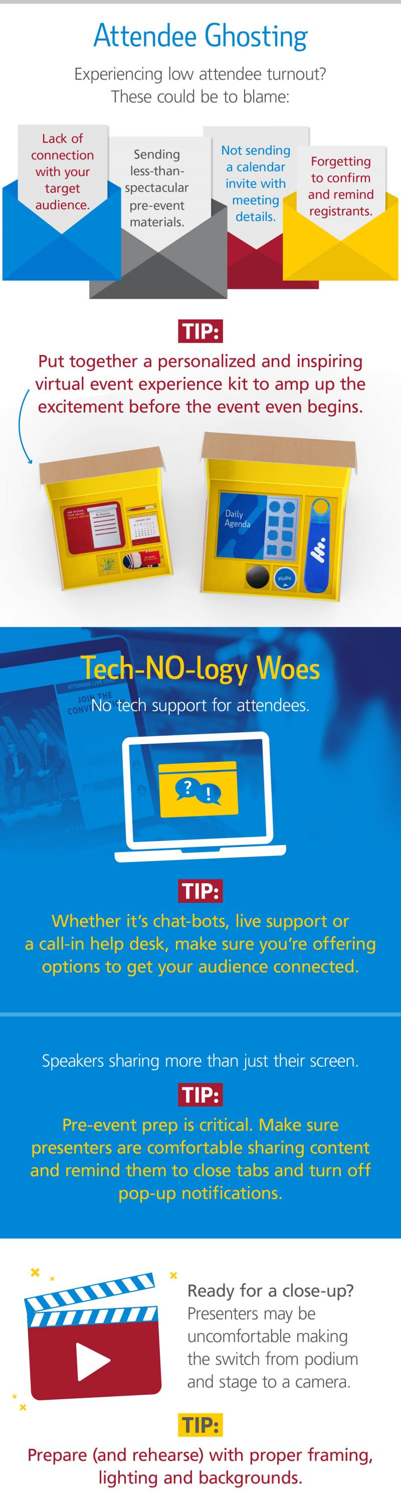 How to Avoid Virtual Event Cringe Moments Infographic