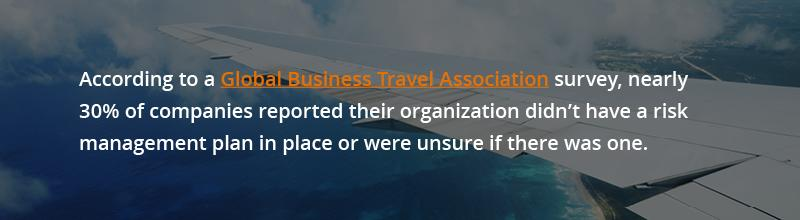 According to a Global Business Travel Association survey, nearly 30% of companies reported their organization didn't have a risk management plan in place or were unsure if there was one.