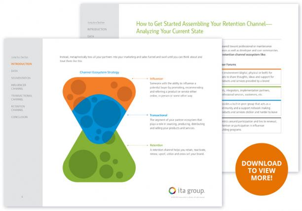 Ultimate Guidebook to Channel Partner Ecosystems content pages